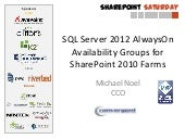 SPSADL - SQL 2012 AlwaysOn Availabi...
