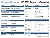 Nonprofit Investor Q3 2012 Research Overview