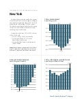 Obama Tax Plan: New York