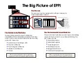 Analysis for EPPI