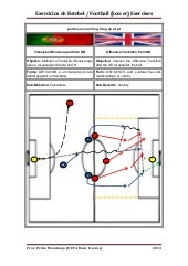 Offensive transition from gk