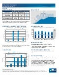 Office market dashboard 2011 q2   central