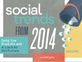 Social Trends From 2014