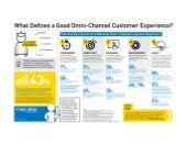 What Defines a Good Omni-Channel Customer Experience?