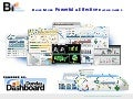 BusinessIntelligenze - Product Deck
