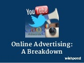 Online Advertising: 25 Stats and F...
