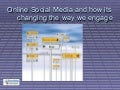 Online Social Media And How Its Changing The Way We Engage Brief