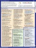 OpenCL 2.0 Reference Card