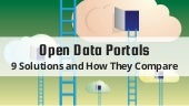 Open Data Portals: 9 Solutions and How they Compare