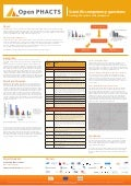 2013 Open PHACTS Scientific Questions Poster
