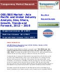 Asia Pacific OSS/BSS Market Market Size (2012 - 2018) : Transparency Market Research