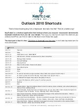 Outlook 2010 shortcuts