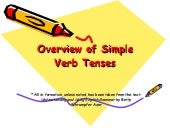 Overview  Of  Simple Verb  Tenses