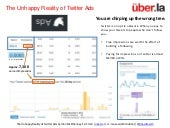 The Unhappy Reality of Twitter Advertising - uber.la