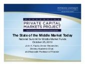 State of the Middle Market Today 10...