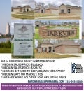 Parkview Point Subdivision 2015-2016 Home Sales Trends Baton Rouge LA 70816