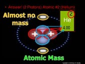 Introduction of the Atom, Physical ...