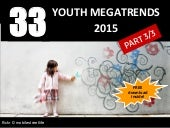 33 Youth MegaTrends of 2015 (Part 3)