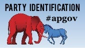 Party Identification (AP US Government and Politics)