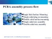 PCBA Assembly Process Flow