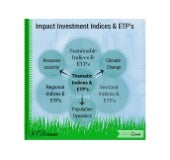 Impact Indices & ETF's
