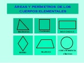 Perimetros Y Areas