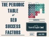 Periodic Table of SEO Success Factors & Guide to SEO by SearchEngineLand
