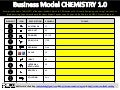 BUSINESS MODEL CHEMISTRY 1.0: A New Way to Improve Our Creativity, Performance, and Innovation