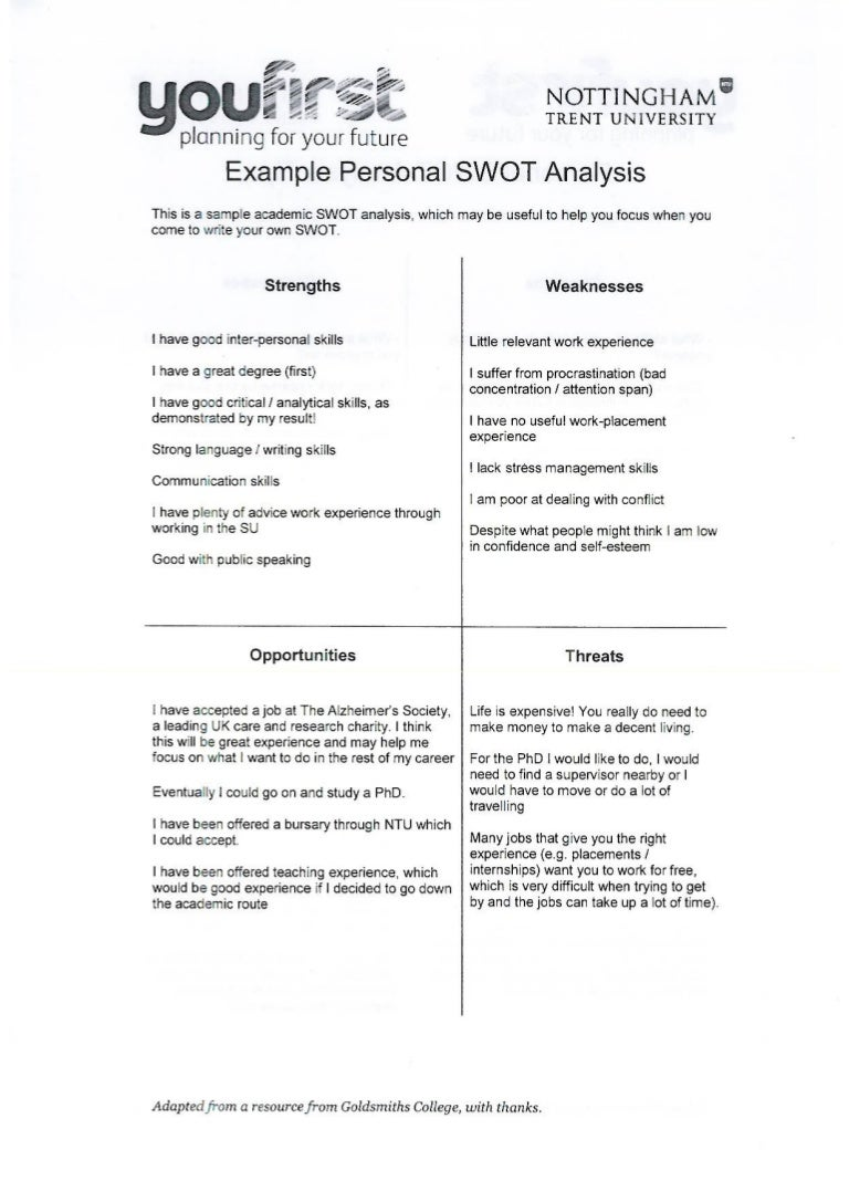 Personal worldview about communication example essay