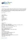 Industrial Report: Pet supplies   us - june 2013 by marketresearchreports.biz