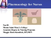 Pharmacology For Nurses Week 1