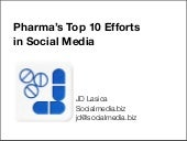 Top 10 Pharma Efforts In Social Media