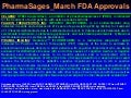 Pharma sages march fda approvals