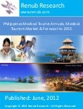 Philippines medical tourist arrivals, medical tourism market & forecast to 2015