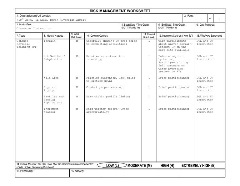 Printables Army Risk Management Worksheet physical training risk assessment
