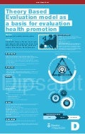 9th European IUHPE Health Promotion Conference