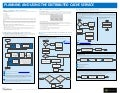SharePoint: Plan and-use-the-distributed-cache-service