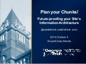 Plan Your CHUNKS: Future-proofing your Site's Information Architecture (2014 DrupalCamp Atlanta)