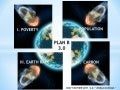 PLAN B NO BS - B. Creation Collapsing as I POVERTY, II POPULATION, III RESOURCE RAPE, IV CARBON Collide. C6 V1
