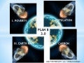 PLAN B NO BS - D. Global Marshall Plan to Save Creation. C13 V1