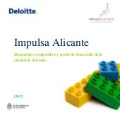 Plan de competitividad alicante 2020