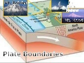 Plate Boundaries, Earth Science Les...