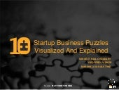 10 Startup Business Puzzles Visualized and Explained