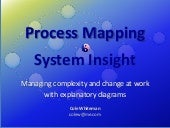 Process Mapping, System Insight