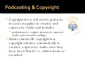 Podcasting Copyright Issues