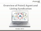 Listing Syndication PowerPoint Pres...