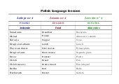 Polish language lessons lekcja 4b