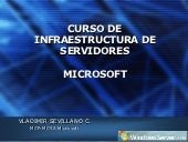Ponencia WINDOWS SERVER 2K8