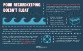 Poor Recordkeeping Doesn't Float