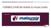Porter's 5 Forces Model & Value Chain - Malaysia Airlines